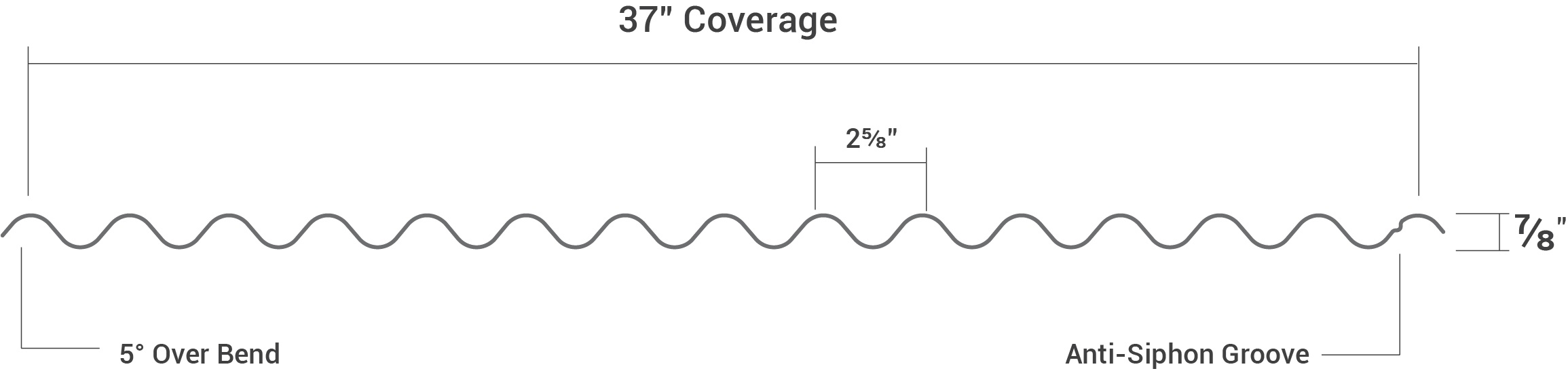 78.corrugated.panel.profile