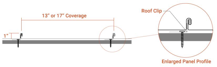 mechanical locking panel