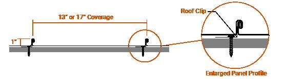 "1"" Mechanical Lock Panel Profile"