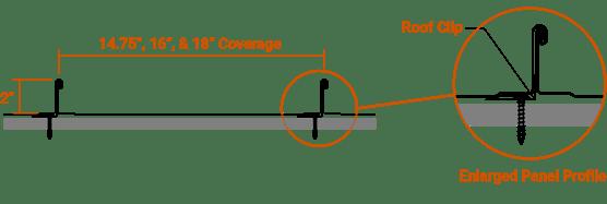 "2"" Mechanical Lock Panel Profile"