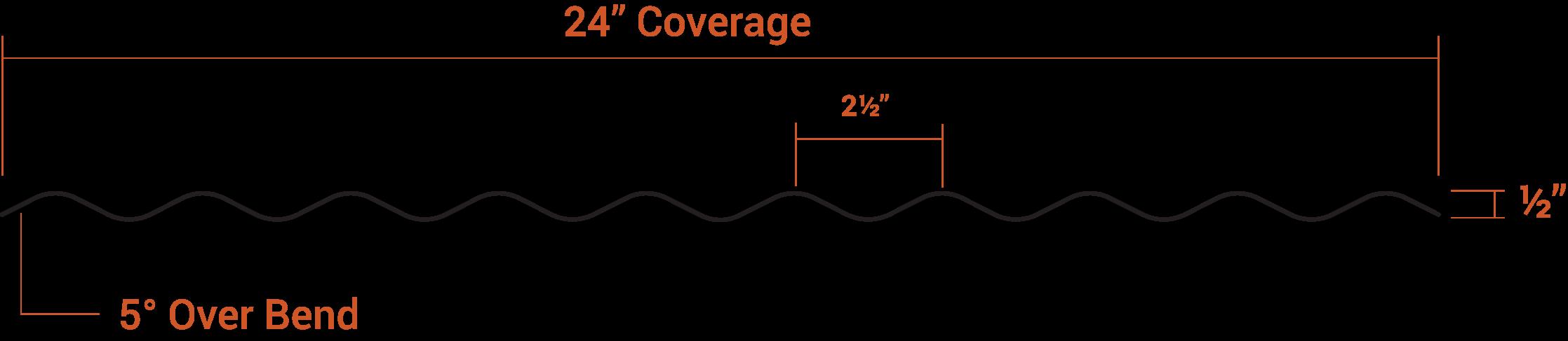 "1/2"" Corrugated Panel Profile"