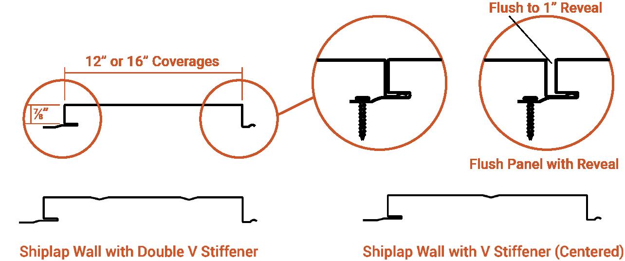 Shiplap Wall Panel Profile