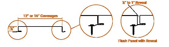 Flush Soffit Panel Profile