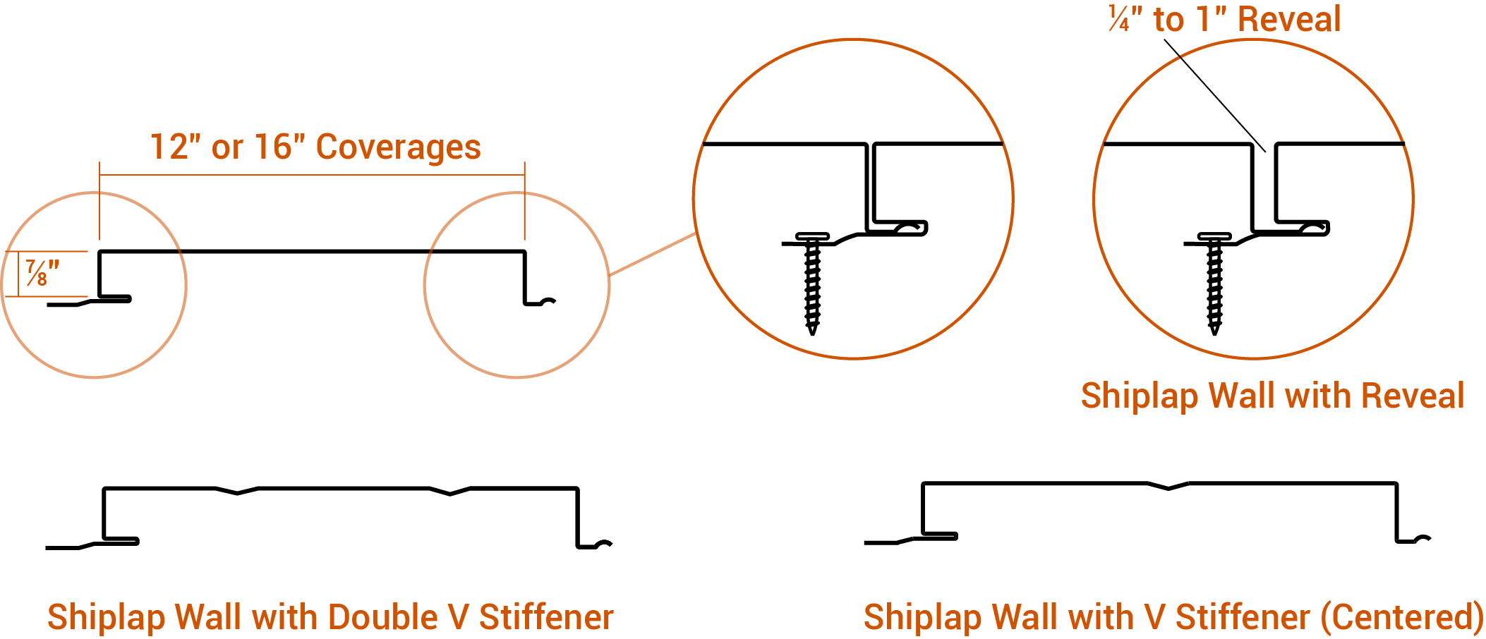 shiplap.panel.profile
